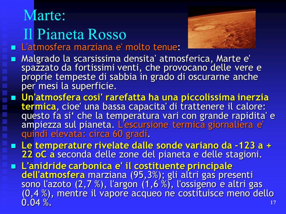 Marte: Il Pianeta Rosso