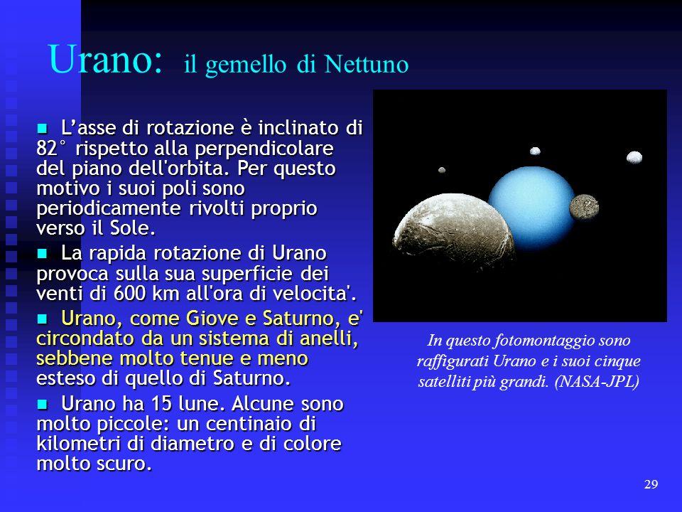 Urano: il gemello di Nettuno