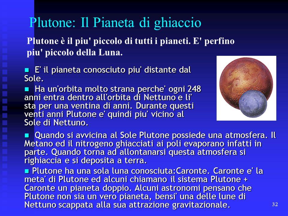 Plutone: Il Pianeta di ghiaccio