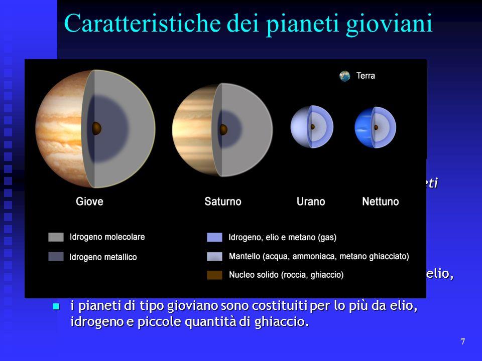 Caratteristiche dei pianeti gioviani