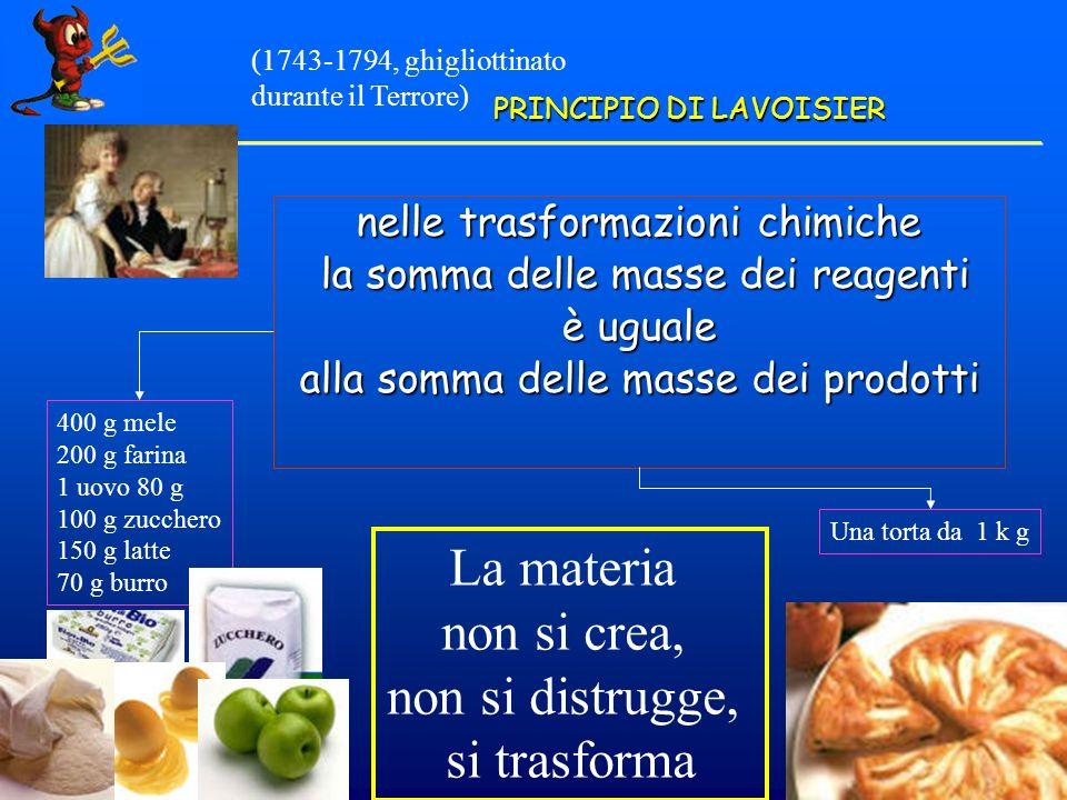 PRINCIPIO DI LAVOISIER