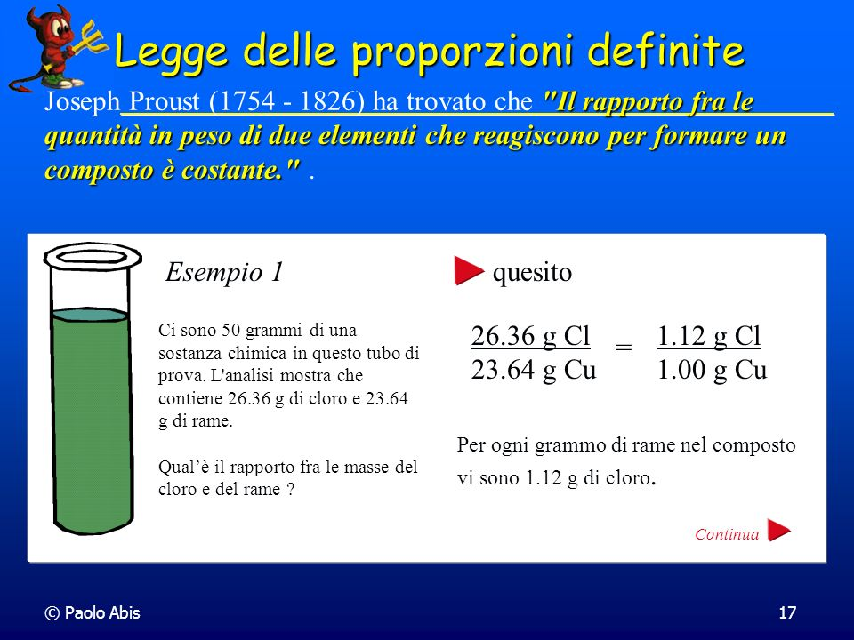 Legge delle proporzioni definite