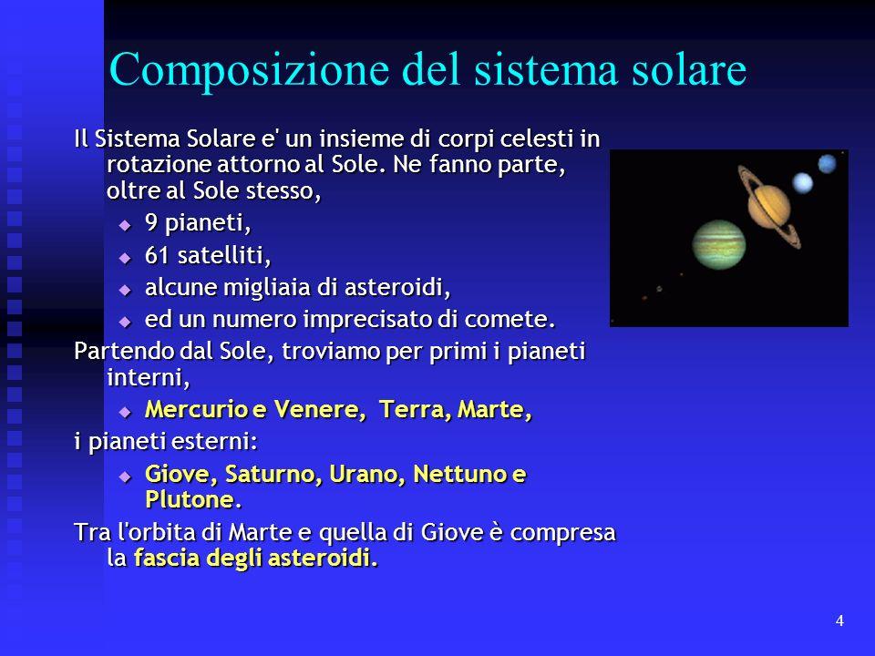 Composizione del sistema solare