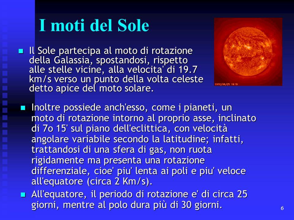 I moti del Sole