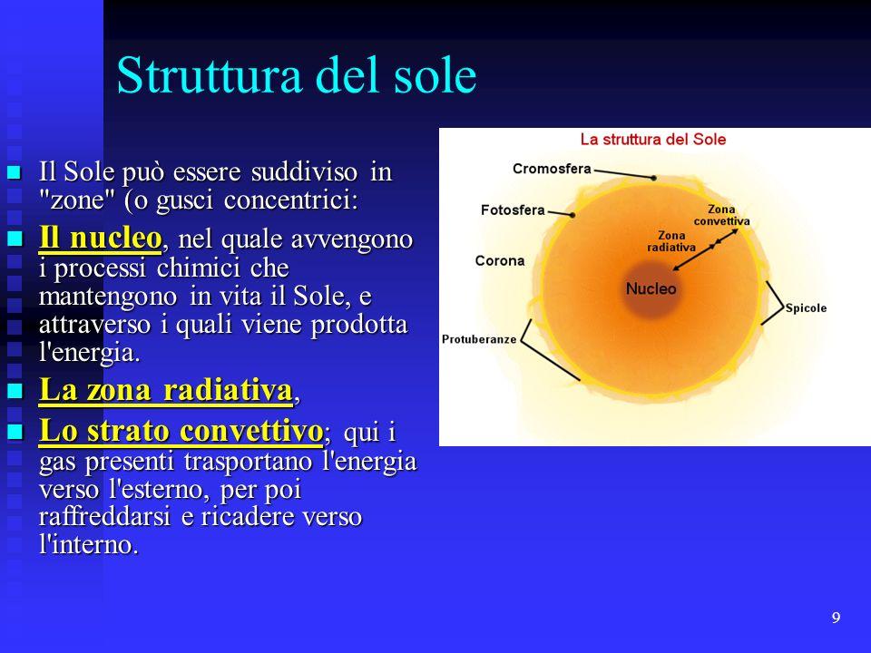 Struttura del sole Il Sole può essere suddiviso in zone (o gusci concentrici: