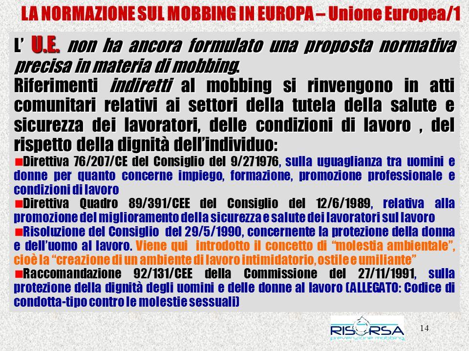 LA NORMAZIONE SUL MOBBING IN EUROPA – Unione Europea/1