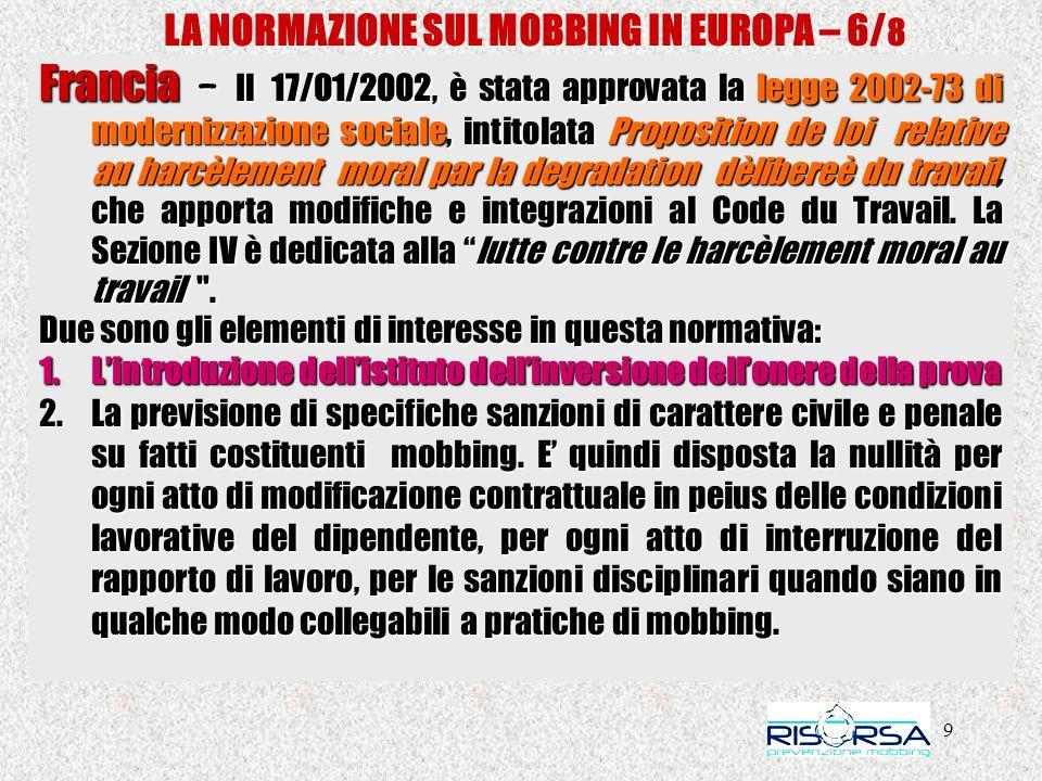 LA NORMAZIONE SUL MOBBING IN EUROPA – 6/8
