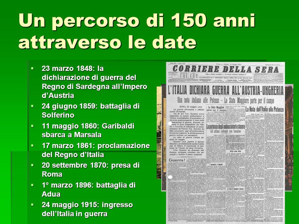 Un percorso di 150 anni attraverso le date