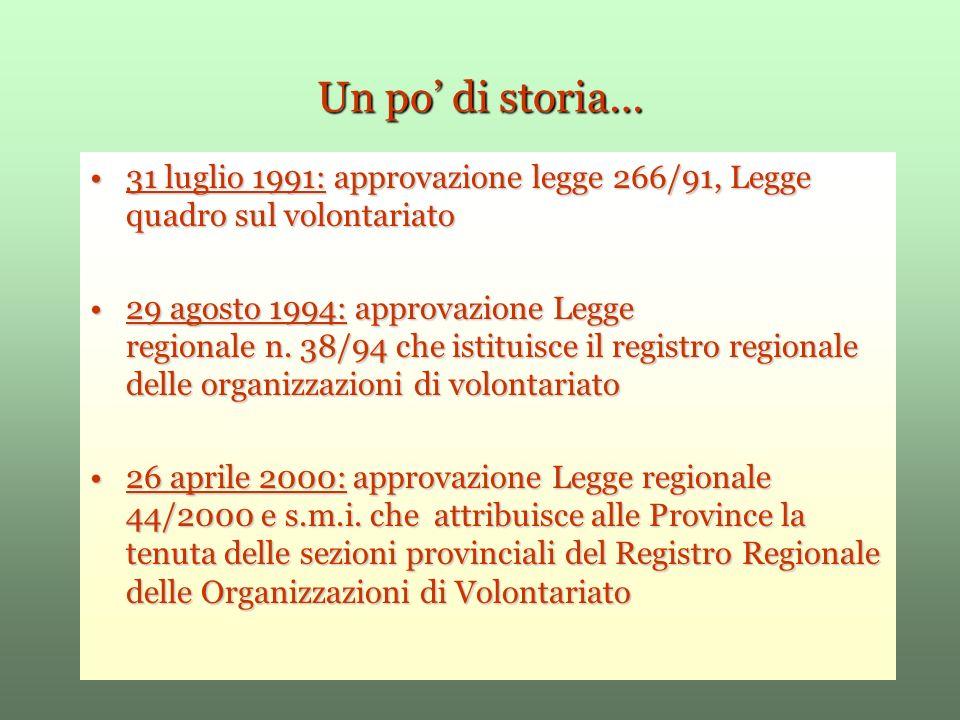 Un po' di storia… 31 luglio 1991: approvazione legge 266/91, Legge quadro sul volontariato.