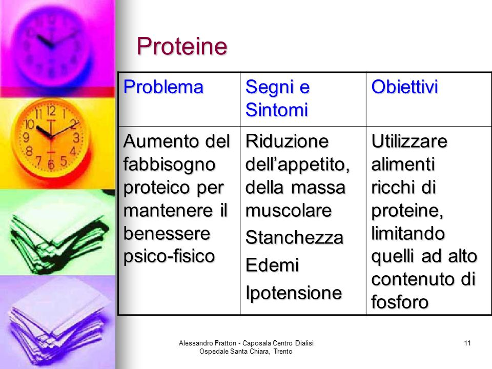 Proteine Problema Segni e Sintomi Obiettivi