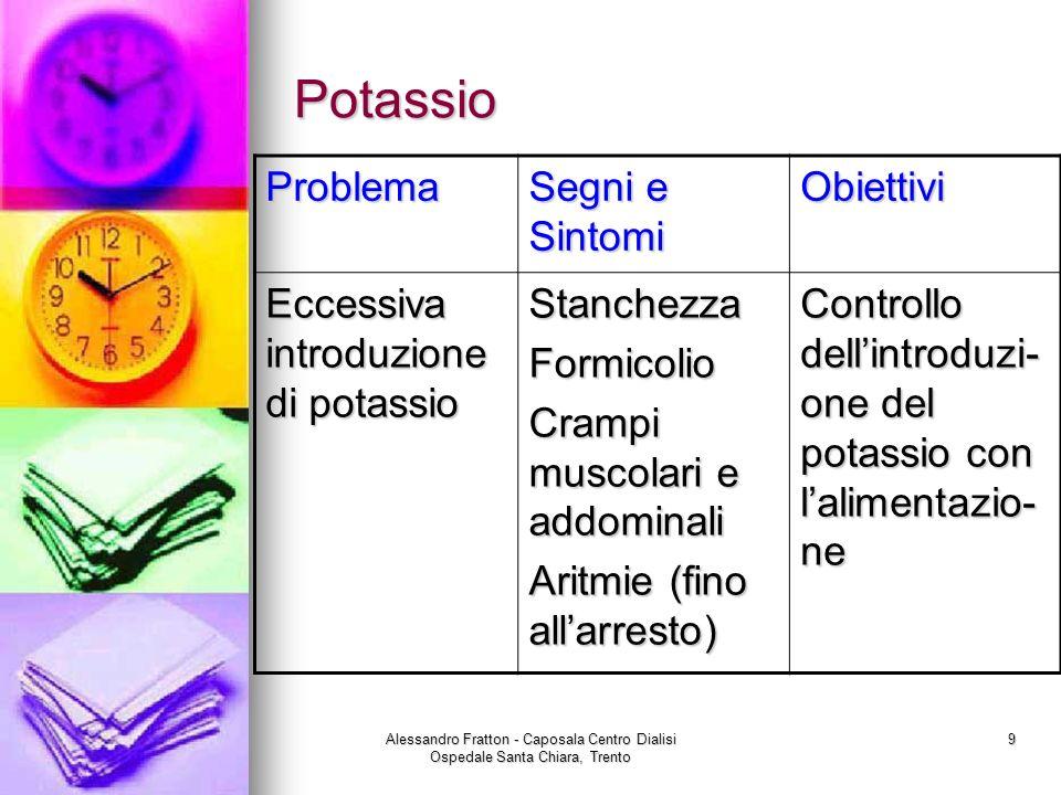 Potassio Problema Segni e Sintomi Obiettivi