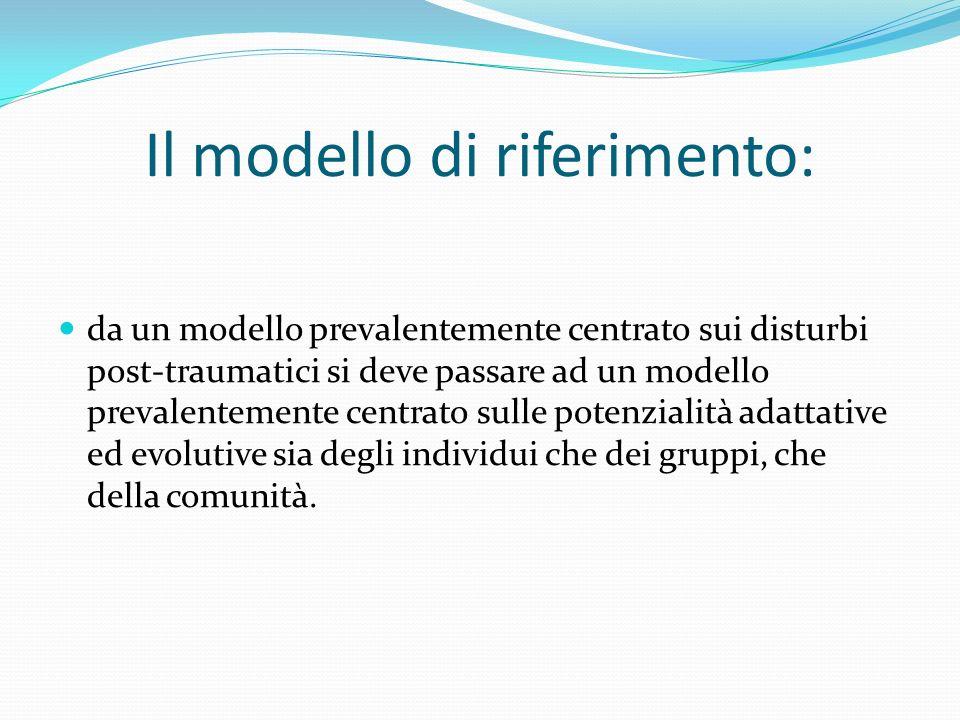 Il modello di riferimento: