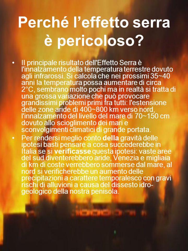 Perché l'effetto serra è pericoloso