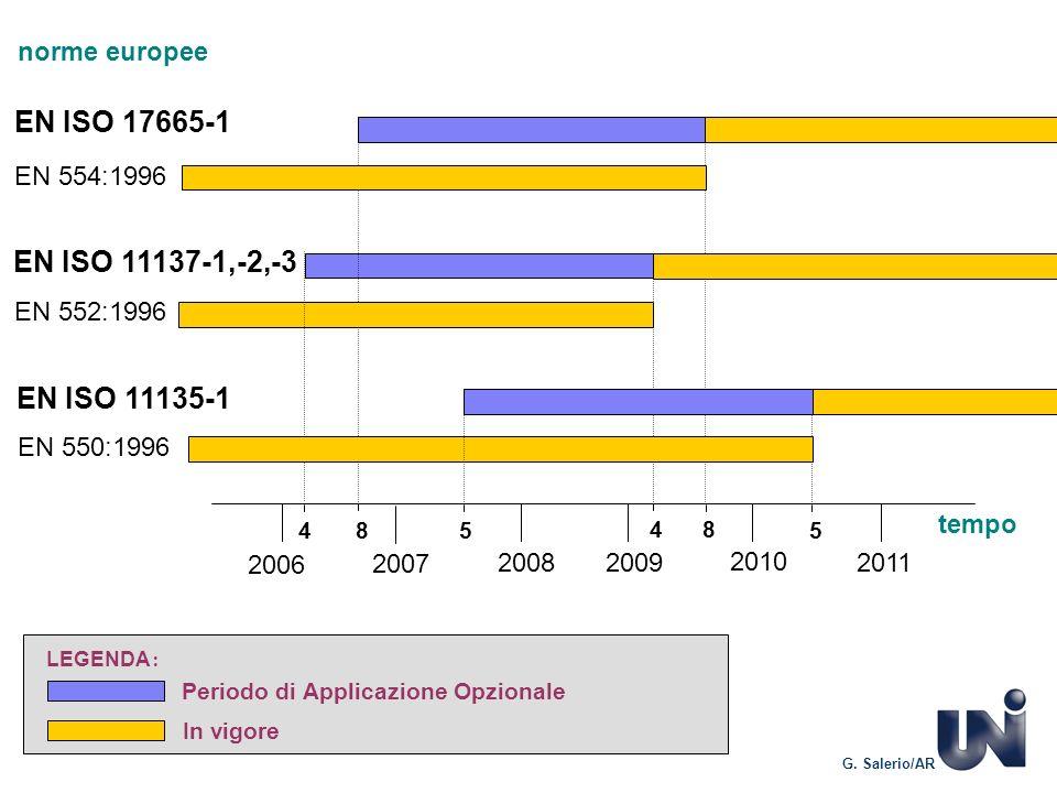 EN ISO 17665-1 EN ISO 11137-1,-2,-3 EN ISO 11135-1 norme europee