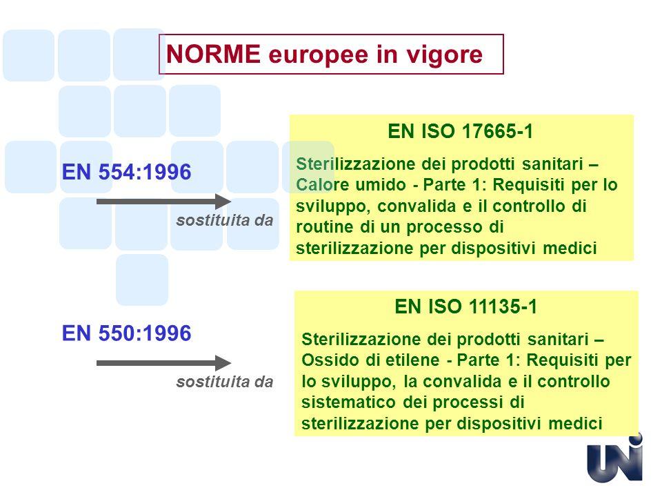 NORME europee in vigore