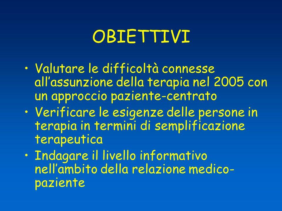 OBIETTIVI Valutare le difficoltà connesse all'assunzione della terapia nel 2005 con un approccio paziente-centrato.