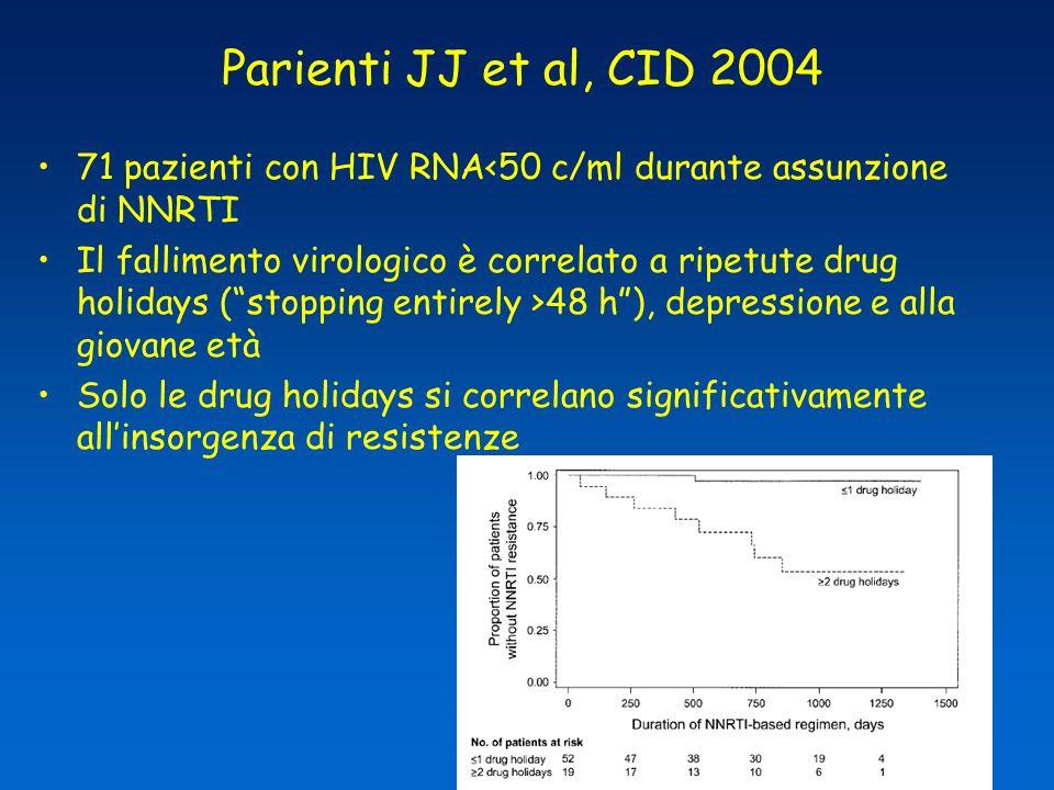 Parienti JJ et al, CID 2004 71 pazienti con HIV RNA<50 c/ml durante assunzione di NNRTI.