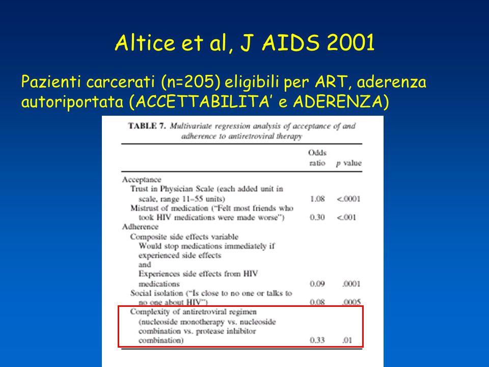 Altice et al, J AIDS 2001 Pazienti carcerati (n=205) eligibili per ART, aderenza autoriportata (ACCETTABILITA' e ADERENZA)