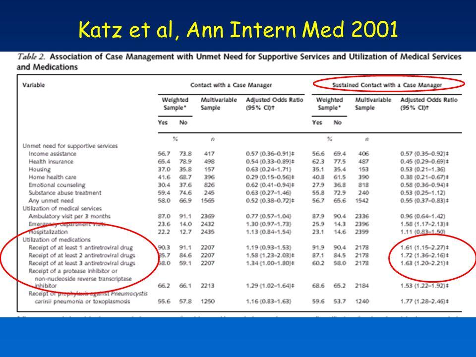 Katz et al, Ann Intern Med 2001