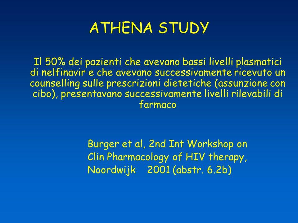 ATHENA STUDY