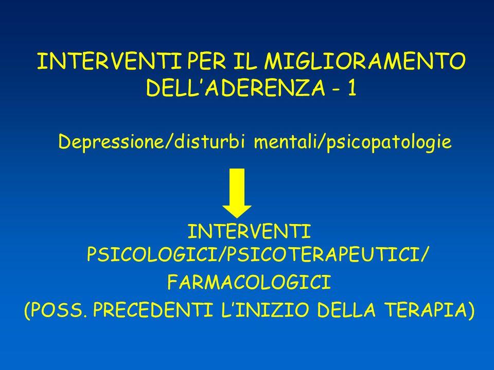 INTERVENTI PER IL MIGLIORAMENTO DELL'ADERENZA - 1 Depressione/disturbi mentali/psicopatologie
