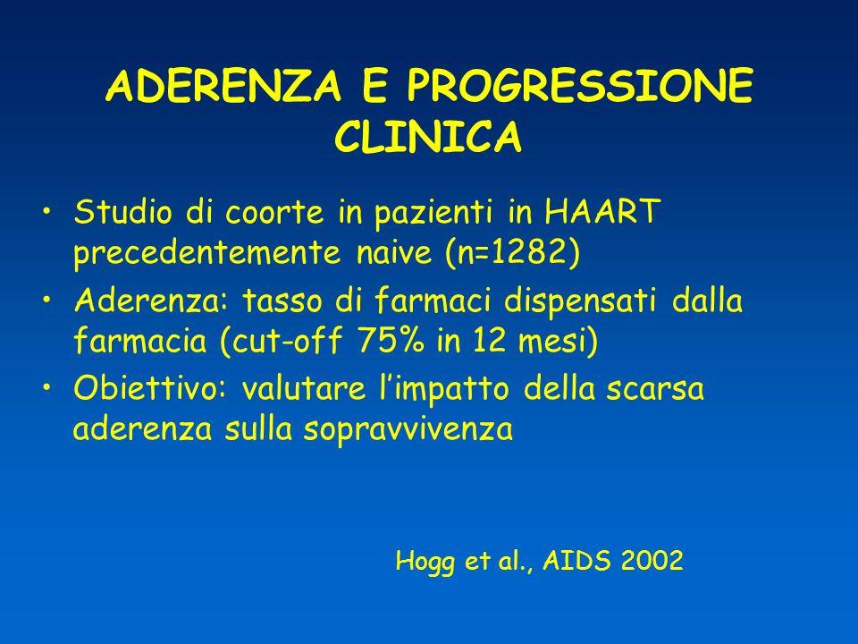 ADERENZA E PROGRESSIONE CLINICA