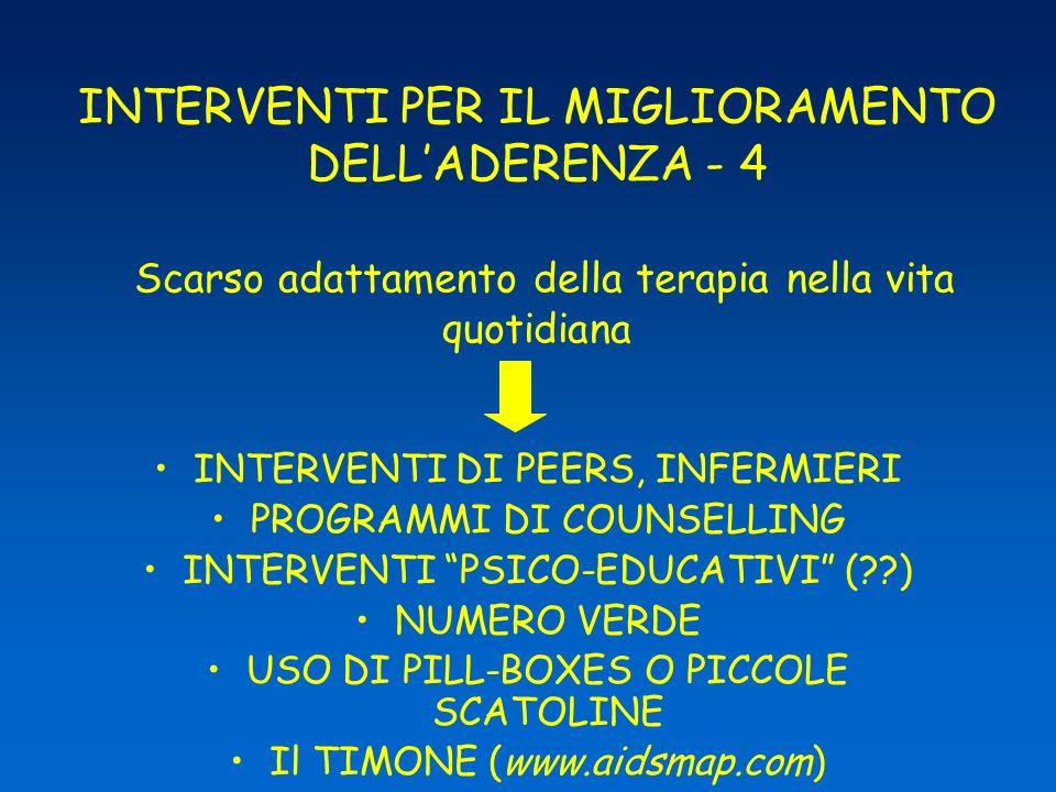 INTERVENTI PER IL MIGLIORAMENTO DELL'ADERENZA - 4 Scarso adattamento della terapia nella vita quotidiana