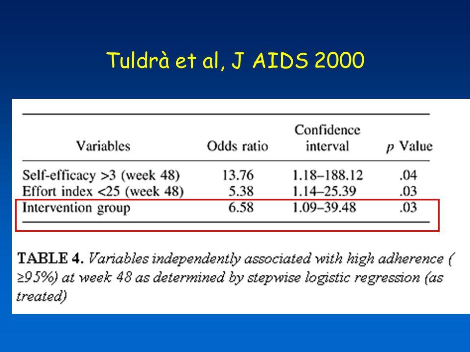 Tuldrà et al, J AIDS 2000