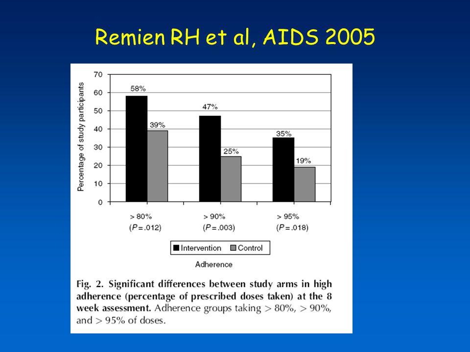 Remien RH et al, AIDS 2005