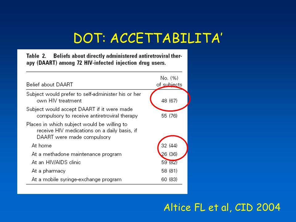DOT: ACCETTABILITA' Altice FL et al, CID 2004
