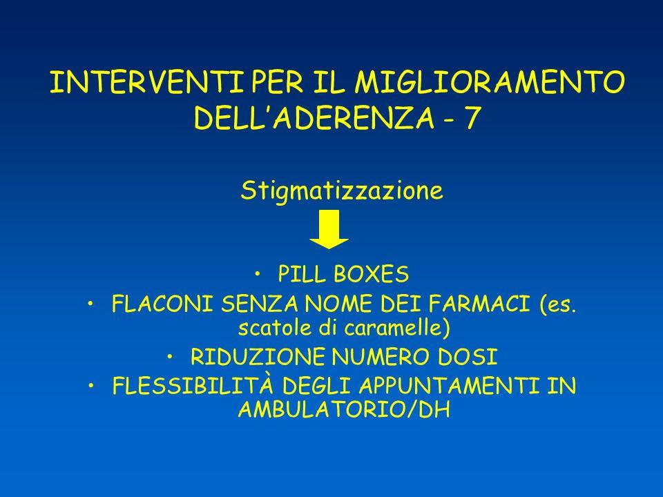 INTERVENTI PER IL MIGLIORAMENTO DELL'ADERENZA - 7 Stigmatizzazione