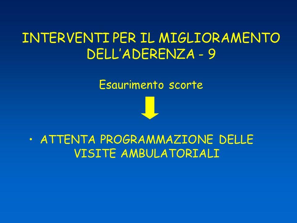INTERVENTI PER IL MIGLIORAMENTO DELL'ADERENZA - 9 Esaurimento scorte