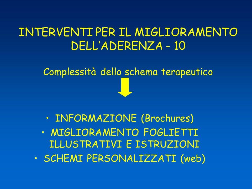 INTERVENTI PER IL MIGLIORAMENTO DELL'ADERENZA - 10 Complessità dello schema terapeutico
