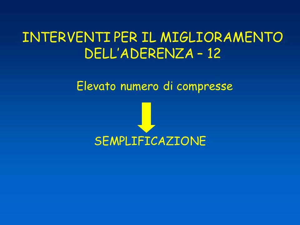 INTERVENTI PER IL MIGLIORAMENTO DELL'ADERENZA – 12 Elevato numero di compresse