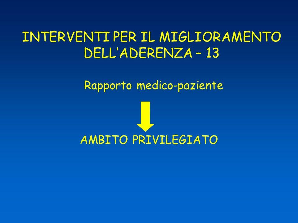 INTERVENTI PER IL MIGLIORAMENTO DELL'ADERENZA – 13 Rapporto medico-paziente