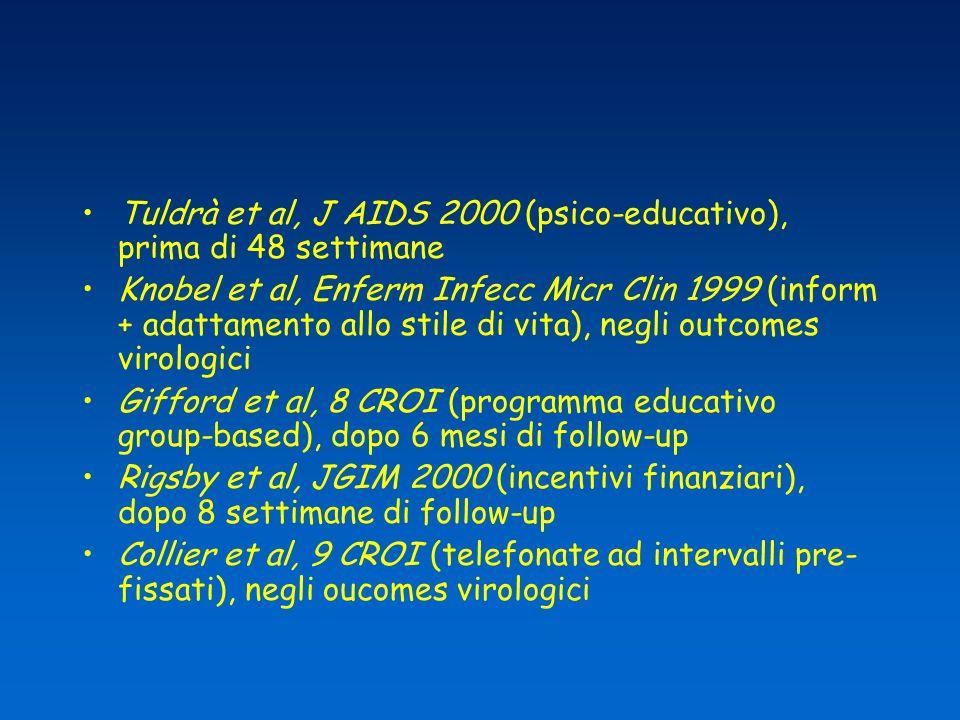 Tuldrà et al, J AIDS 2000 (psico-educativo), prima di 48 settimane