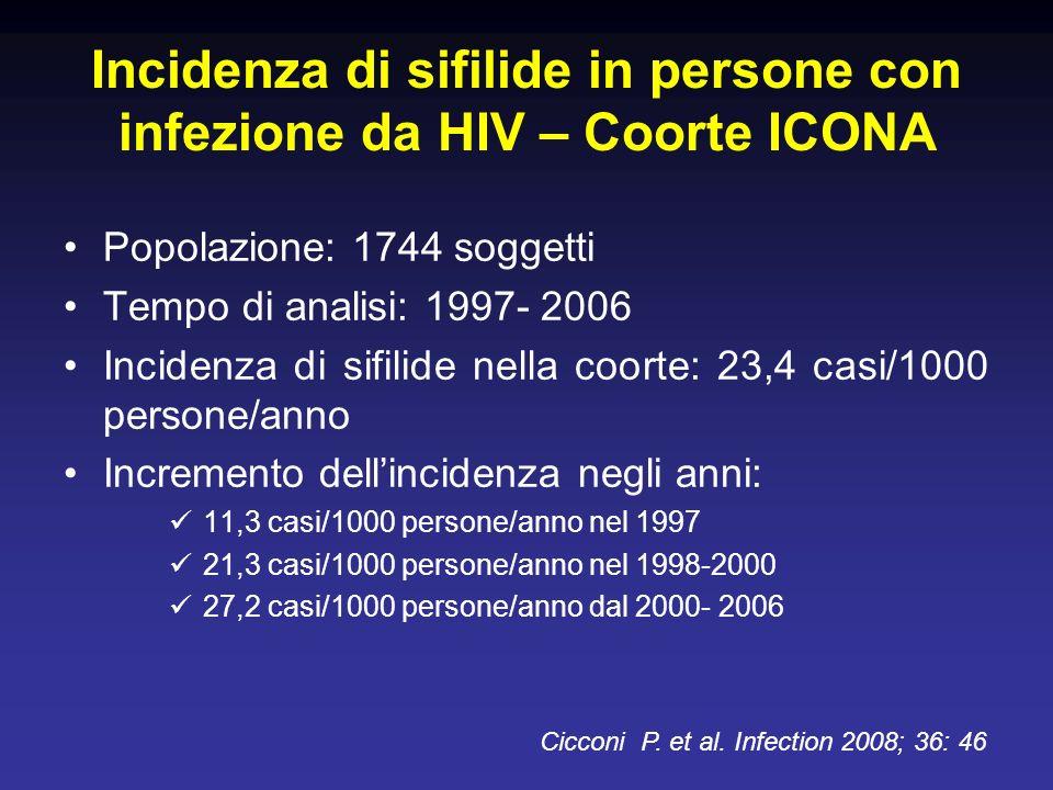 Incidenza di sifilide in persone con infezione da HIV – Coorte ICONA