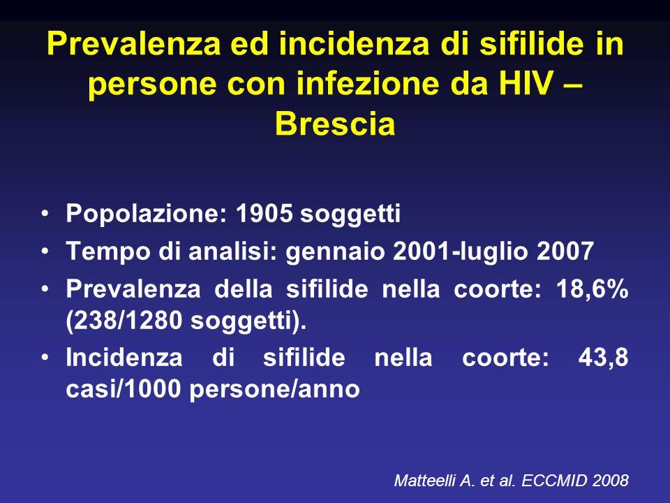 Prevalenza ed incidenza di sifilide in persone con infezione da HIV – Brescia