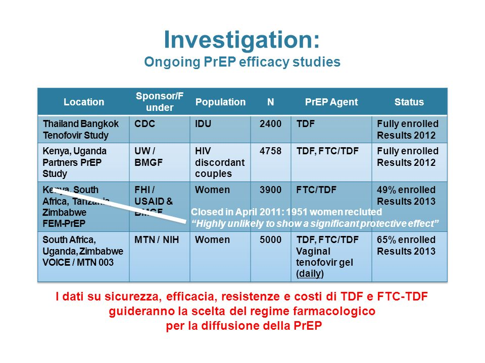 Investigation: Ongoing PrEP efficacy studies