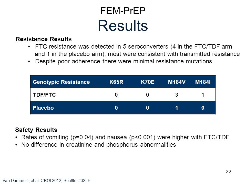 FEM-PrEP Results Resistance Results