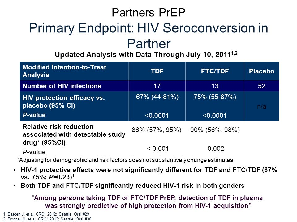 Partners PrEP Primary Endpoint: HIV Seroconversion in Partner