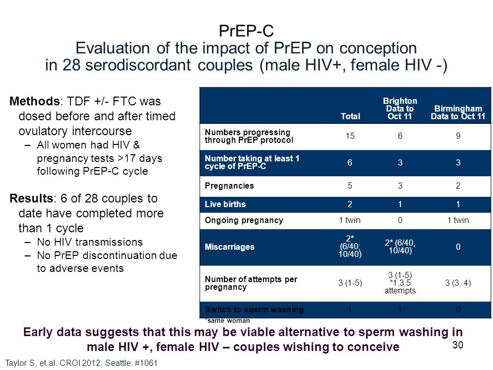 PrEP-C Evaluation of the impact of PrEP on conception in 28 serodiscordant couples (male HIV+, female HIV -)