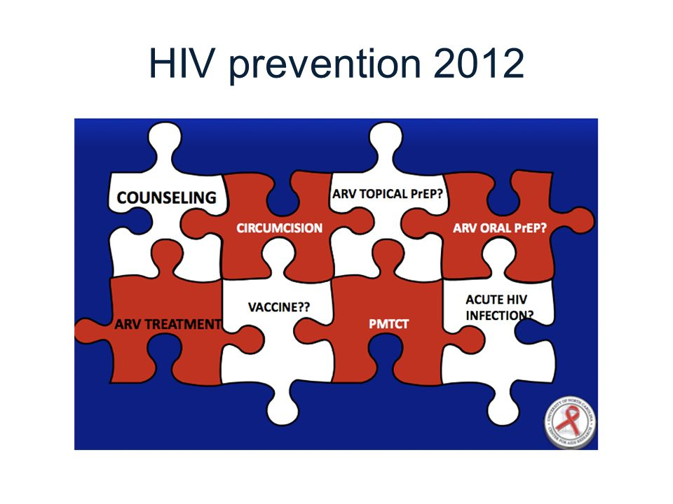 HIV prevention 2012