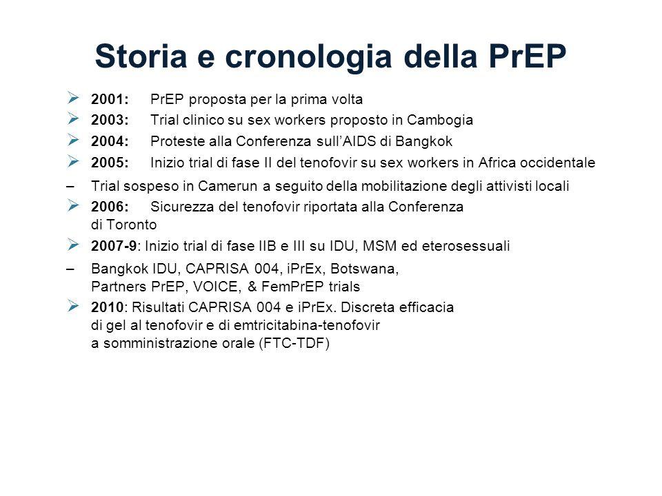 Storia e cronologia della PrEP