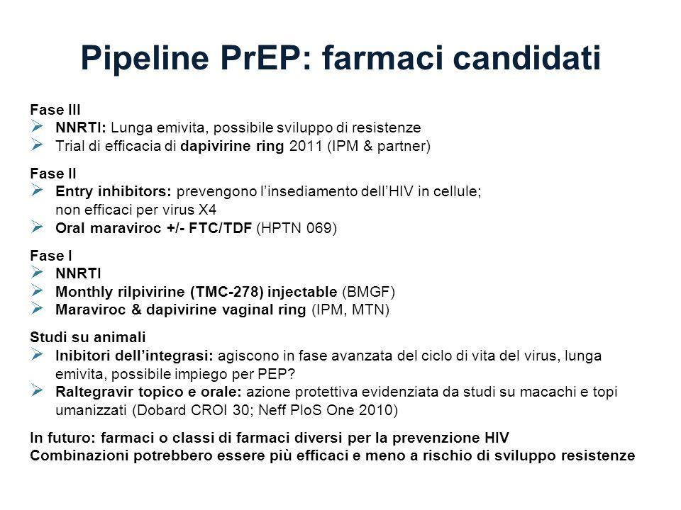Pipeline PrEP: farmaci candidati