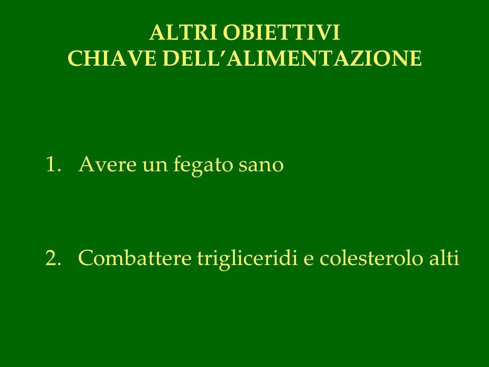 ALTRI OBIETTIVI CHIAVE DELL'ALIMENTAZIONE
