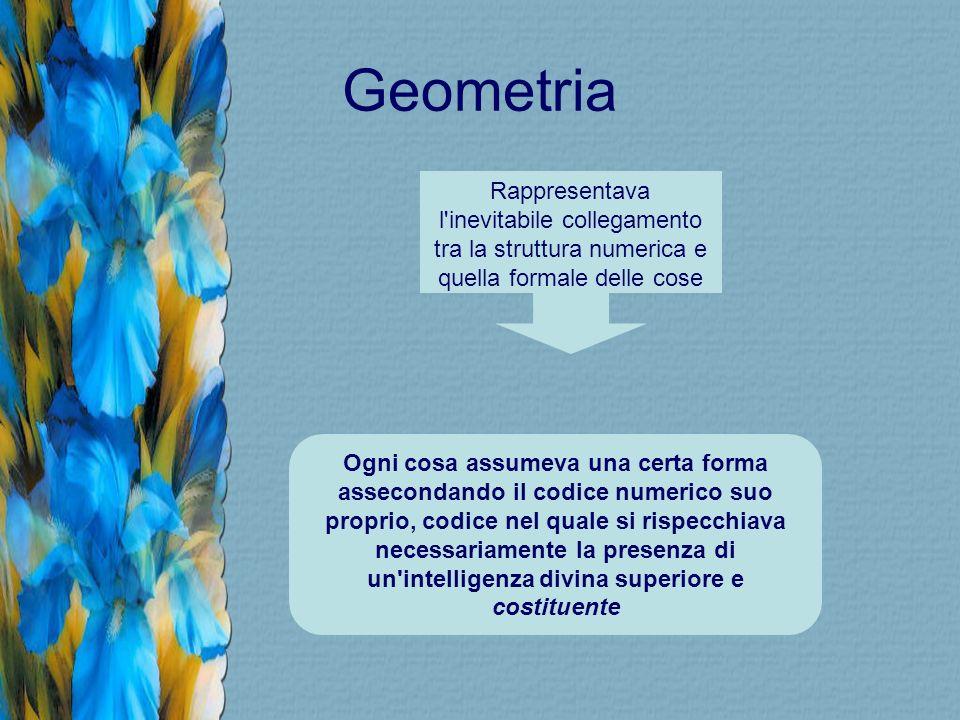 Geometria Rappresentava l inevitabile collegamento tra la struttura numerica e quella formale delle cose.
