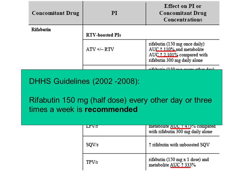 DHHS Guidelines ( ): Rifabutin 150 mg (half dose) every other day or three times a week is recommended.