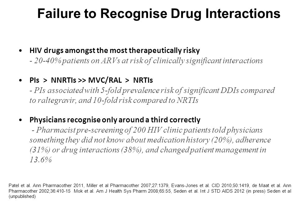 Failure to Recognise Drug Interactions