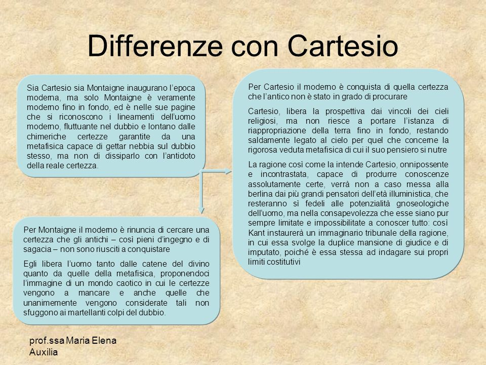 Differenze con Cartesio